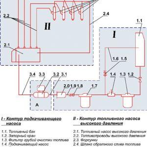 Тупиковая система питания двигателя