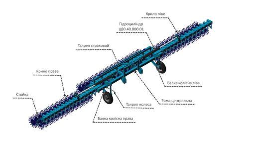 Борона - мотыга ротационная ANTOKS - 6